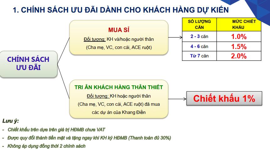 csbh-safira-khang-dien-q9