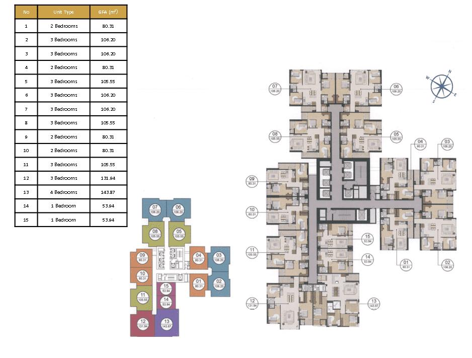 dự án laimain city