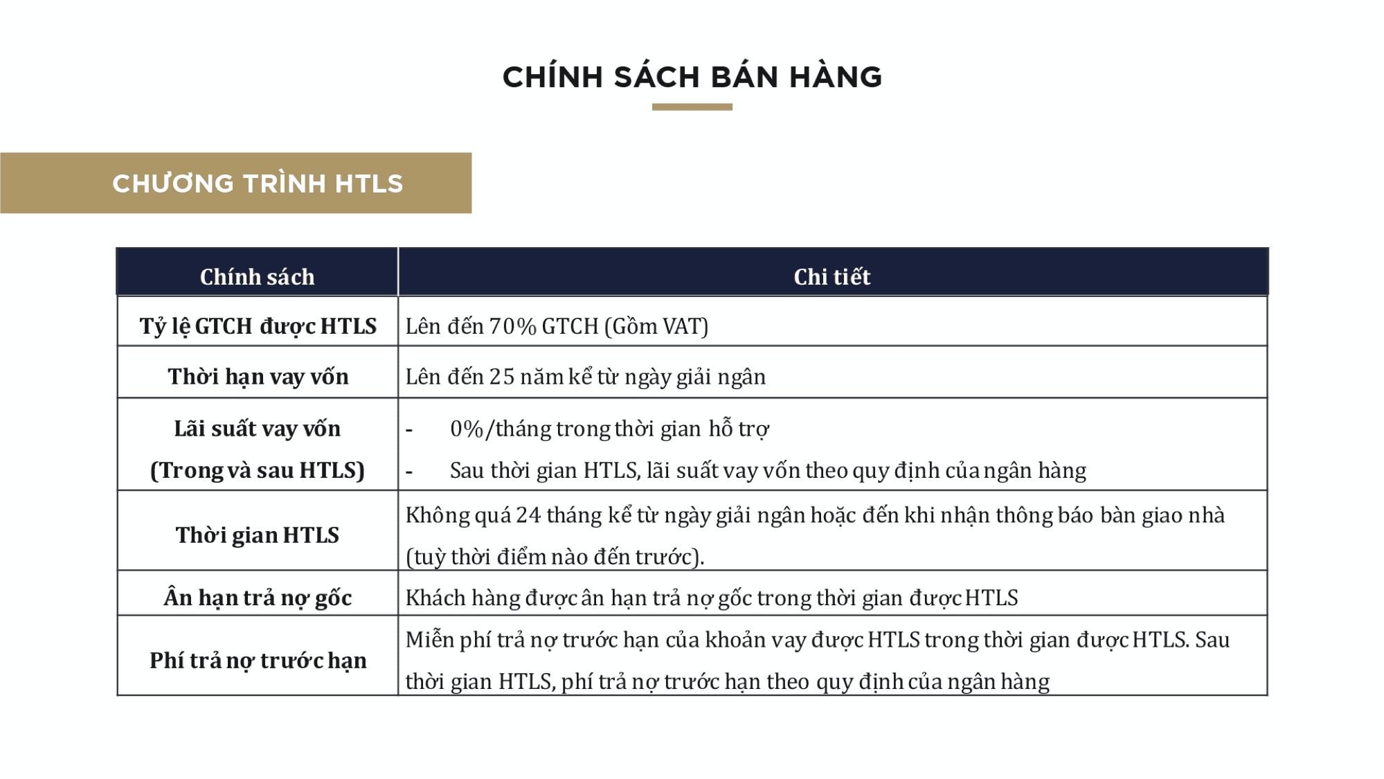 chinh-sach-vay-sunshine-continental